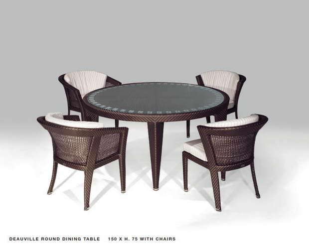 Die neue Kollektion von Gartenmöbel – Fendi Casa  ArchiWohnende